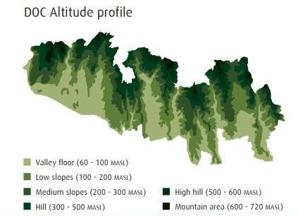 valpolicella-altitudes